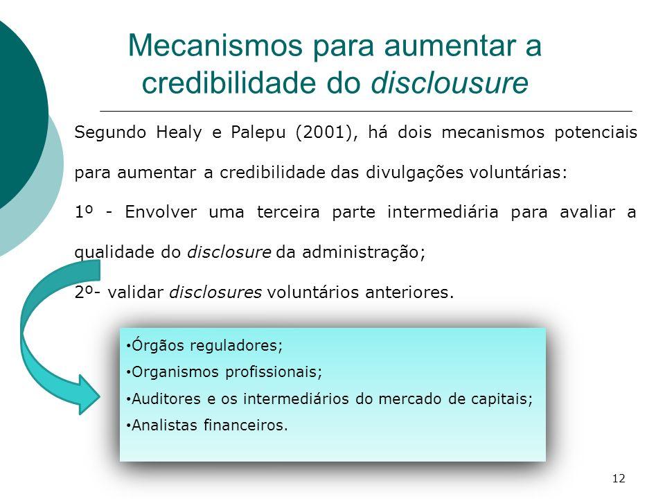 Mecanismos para aumentar a credibilidade do disclousure