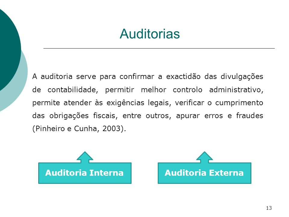 Auditorias Auditoria Interna Auditoria Externa