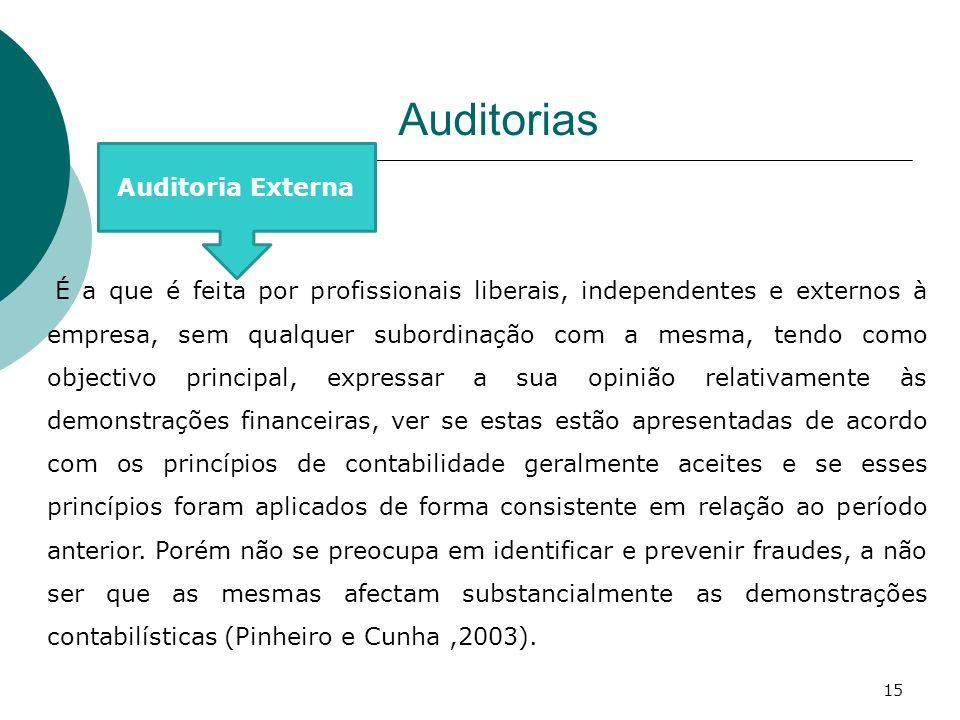 Auditorias Auditoria Externa