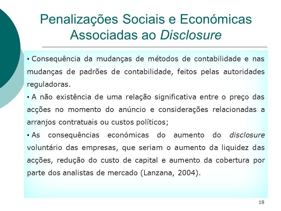 Penalizações Sociais e Económicas Associadas ao Disclosure