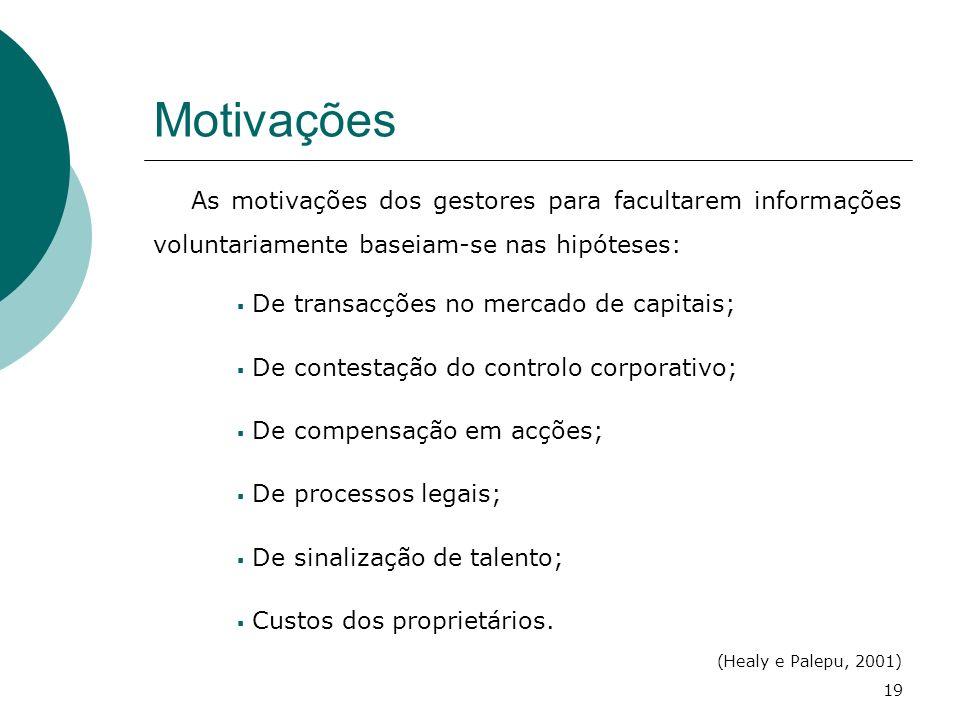Motivações As motivações dos gestores para facultarem informações voluntariamente baseiam-se nas hipóteses: