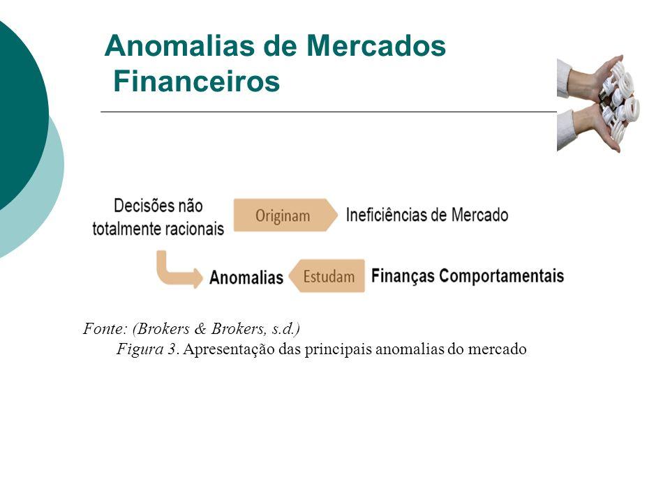 Anomalias de Mercados Financeiros