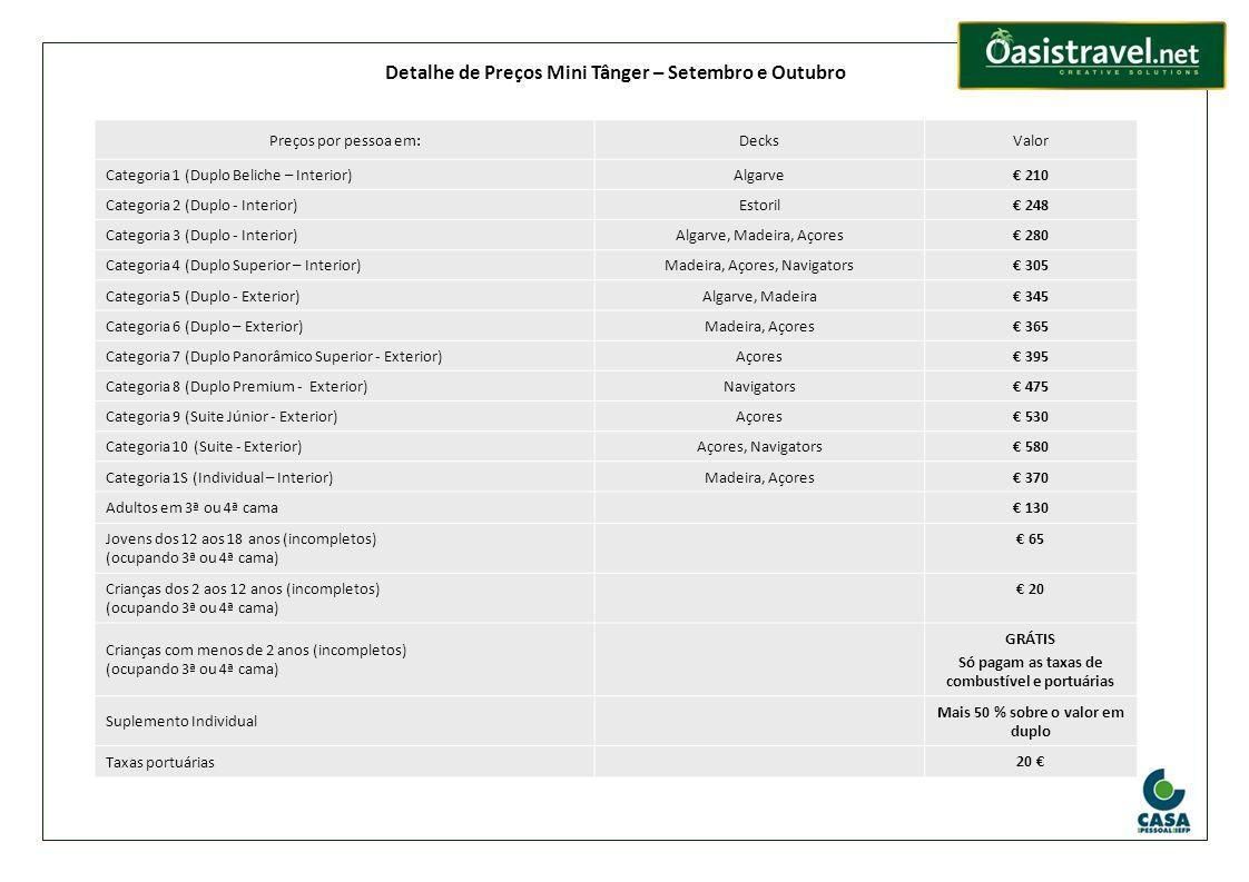 Detalhe de Preços Mini Tânger – Setembro e Outubro
