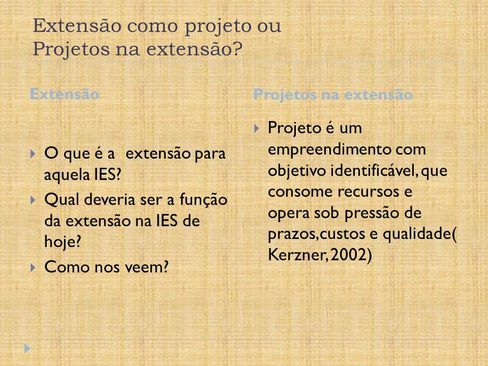 Extensão como projeto ou Projetos na extensão