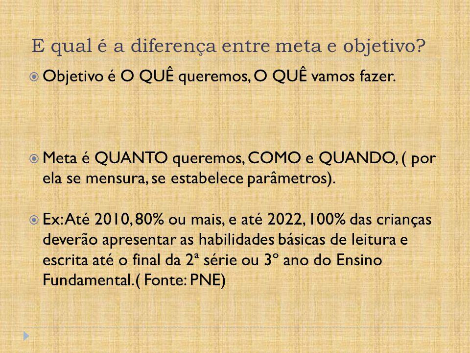 E qual é a diferença entre meta e objetivo
