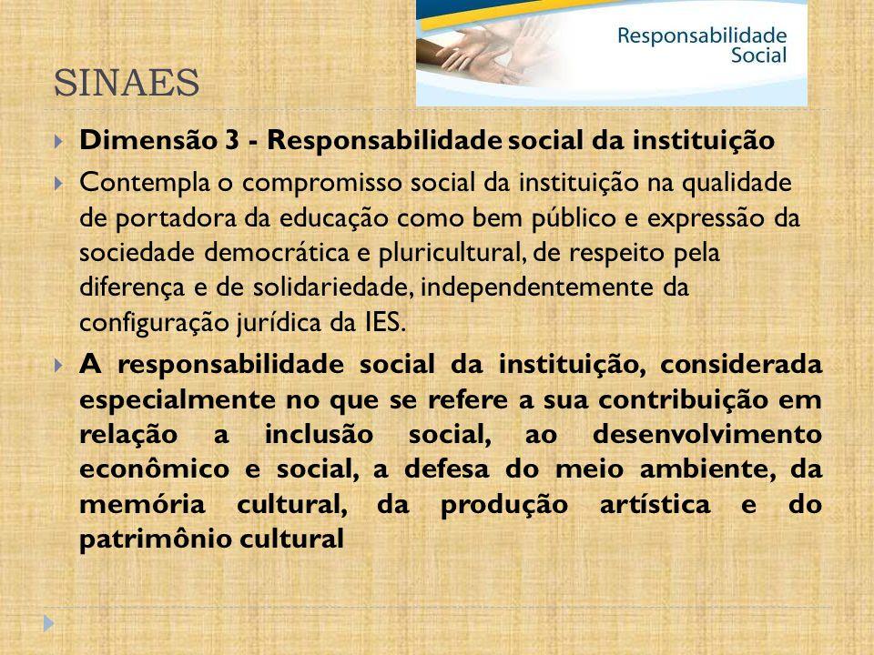 SINAES Dimensão 3 - Responsabilidade social da instituição