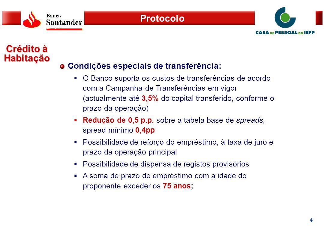 Crédito à Habitação Condições especiais de transferência: