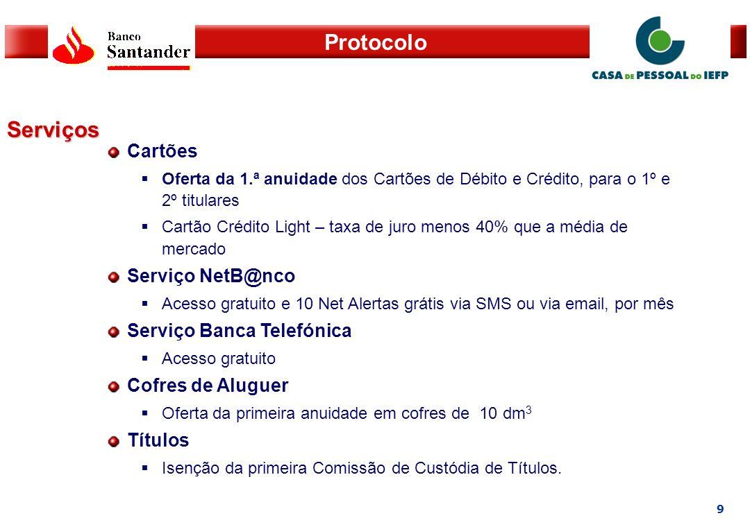 Serviços Cartões Serviço NetB@nco Serviço Banca Telefónica