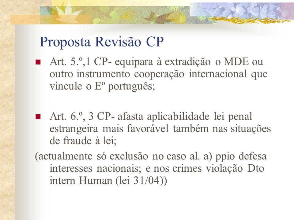 Proposta Revisão CP Art. 5.º,1 CP- equipara à extradição o MDE ou outro instrumento cooperação internacional que vincule o Eº português;