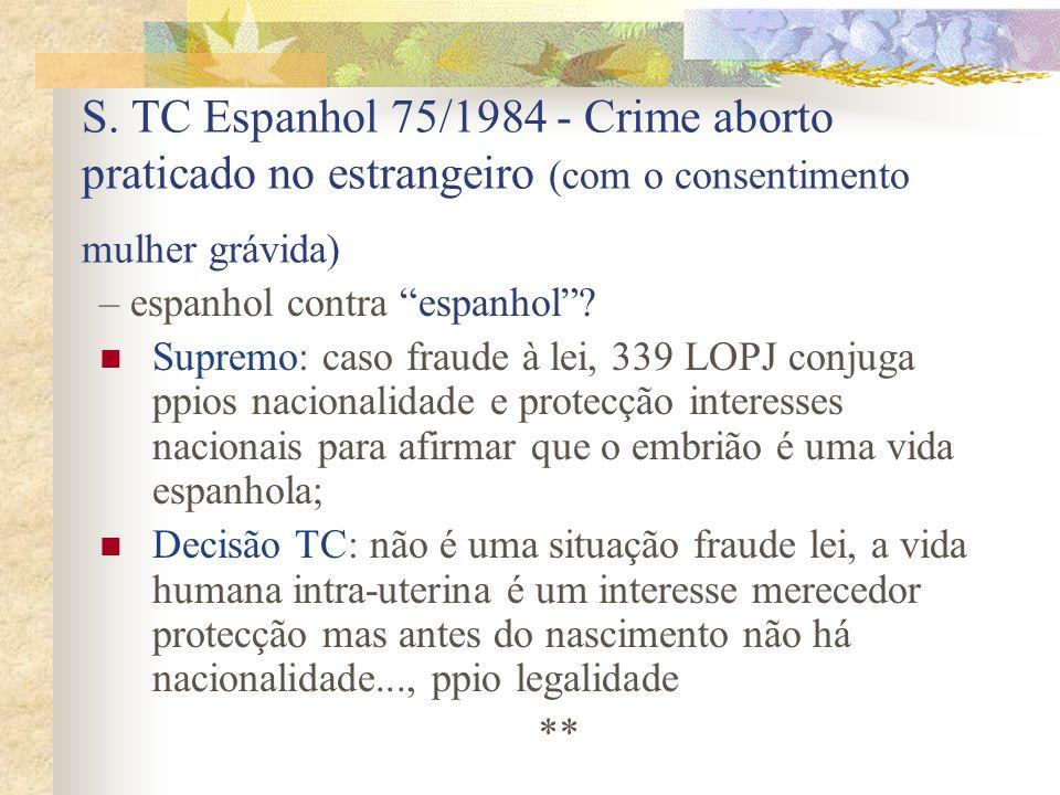 S. TC Espanhol 75/1984 - Crime aborto praticado no estrangeiro (com o consentimento mulher grávida)