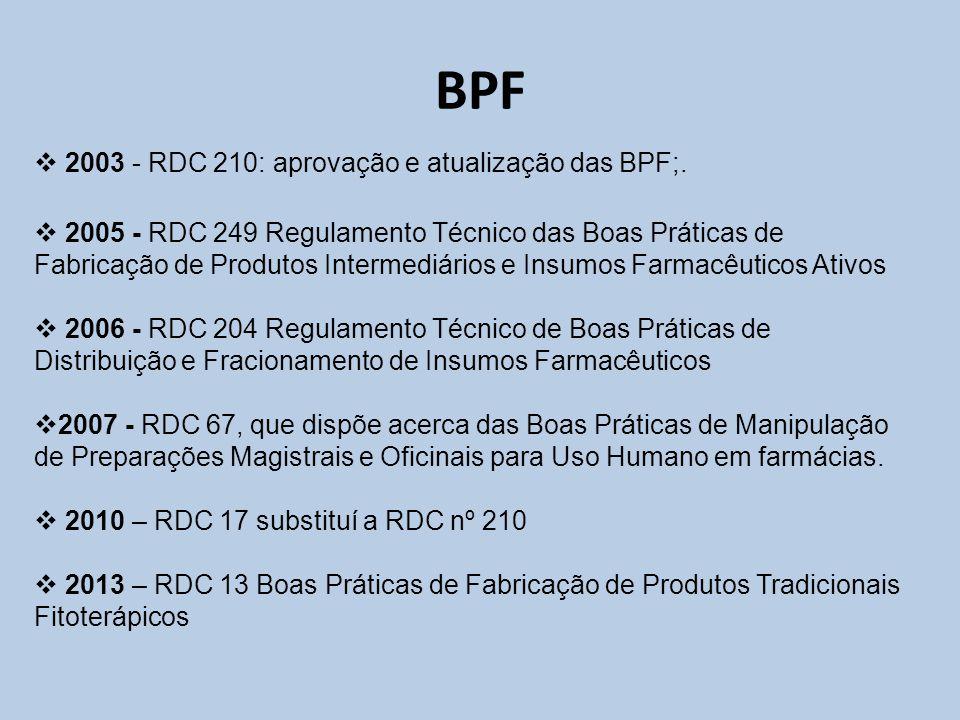 BPF 2003 - RDC 210: aprovação e atualização das BPF;.