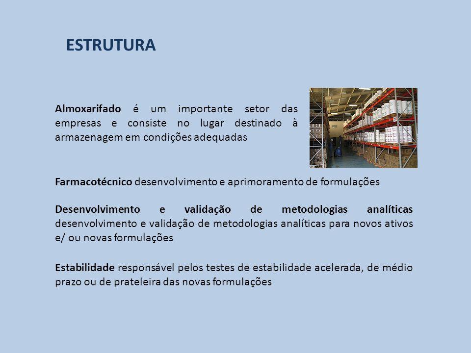 ESTRUTURA Almoxarifado é um importante setor das empresas e consiste no lugar destinado à armazenagem em condições adequadas.
