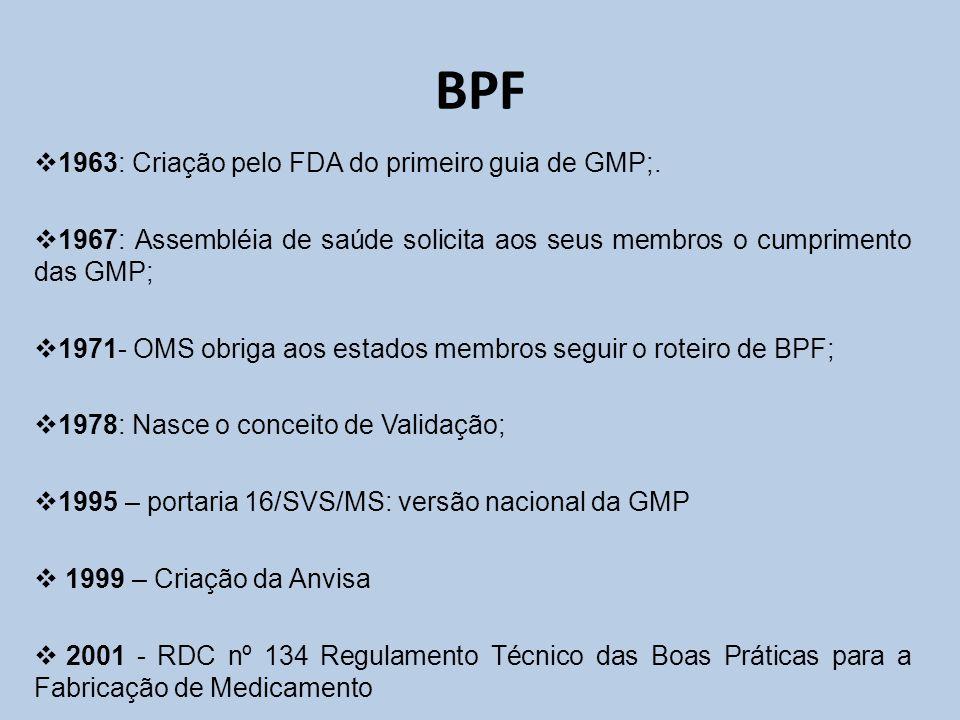 BPF 1963: Criação pelo FDA do primeiro guia de GMP;.