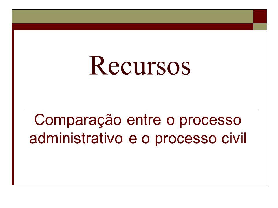 Comparação entre o processo administrativo e o processo civil