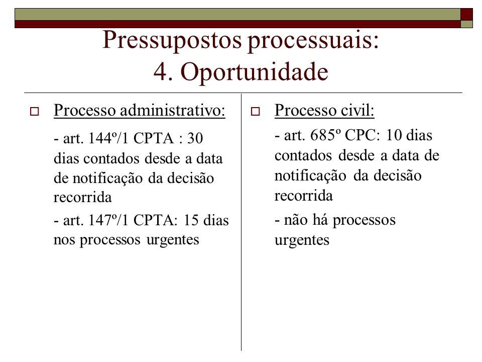 Pressupostos processuais: 4. Oportunidade