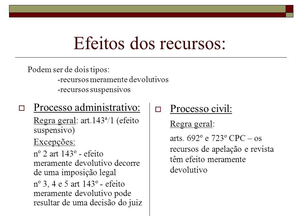 Efeitos dos recursos: Processo administrativo: Processo civil: