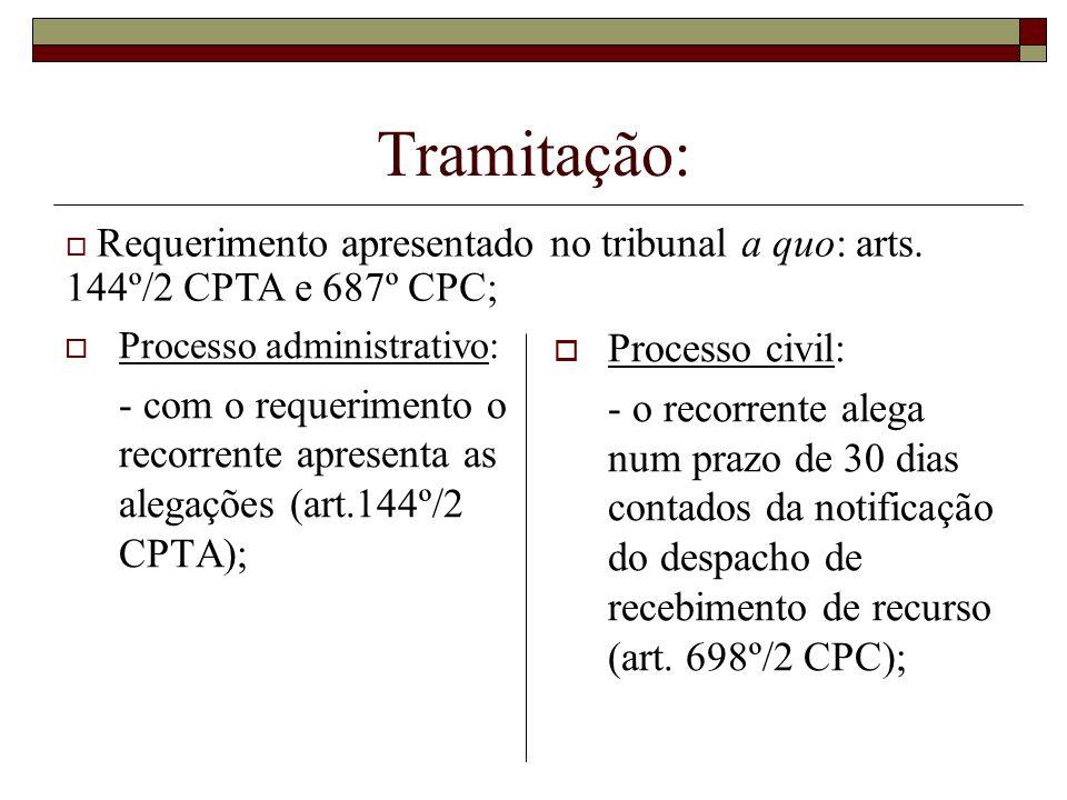 Tramitação: Processo civil: