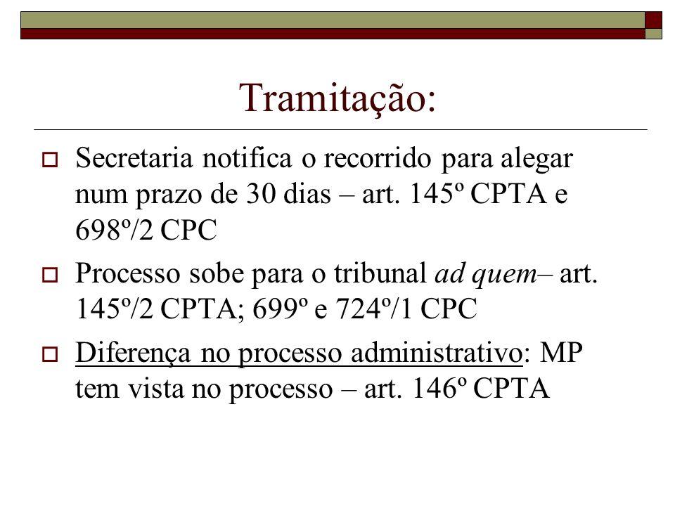 Tramitação: Secretaria notifica o recorrido para alegar num prazo de 30 dias – art. 145º CPTA e 698º/2 CPC.