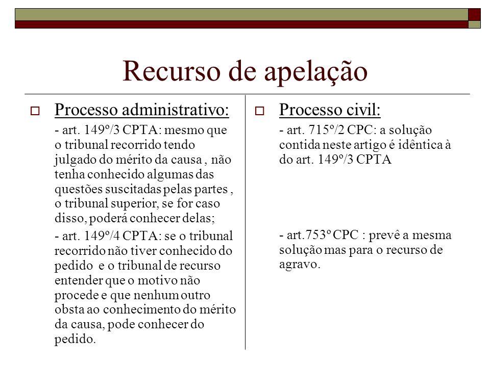Recurso de apelação Processo administrativo: Processo civil: