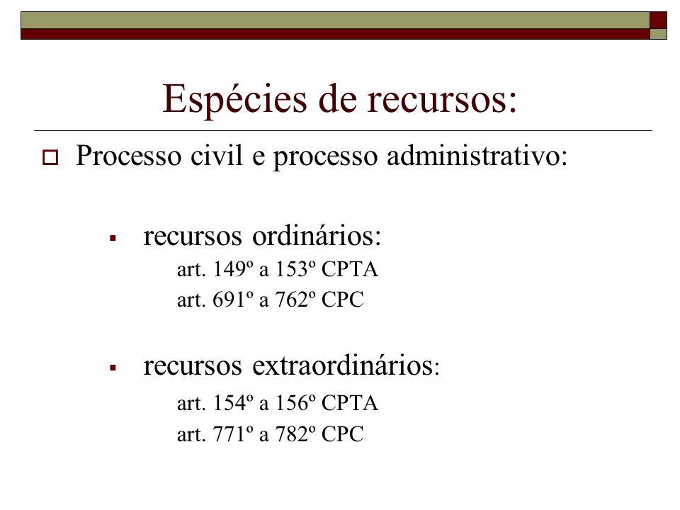 Espécies de recursos: Processo civil e processo administrativo: