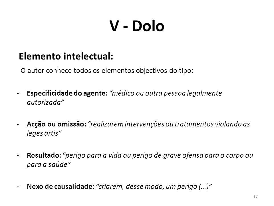 V - Dolo Elemento intelectual: