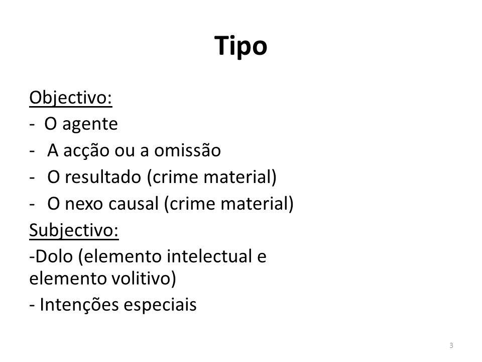 Tipo Objectivo: - O agente A acção ou a omissão