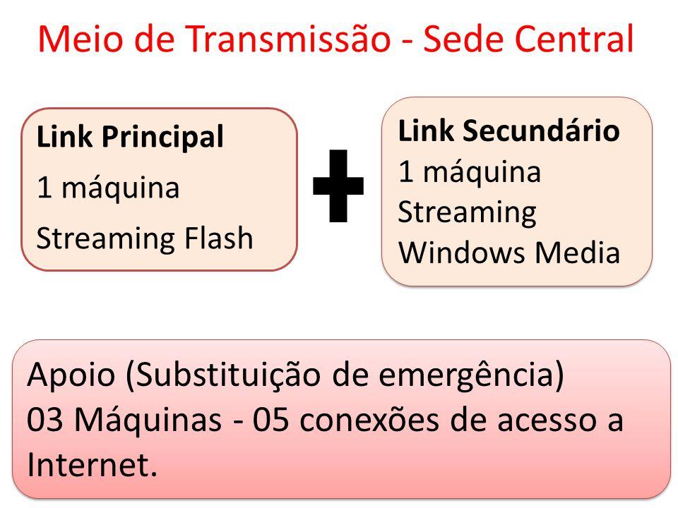 Meio de Transmissão - Sede Central