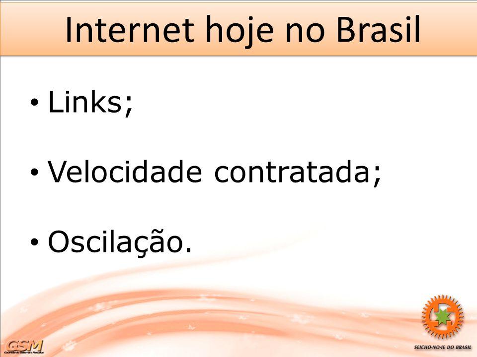 Internet hoje no Brasil