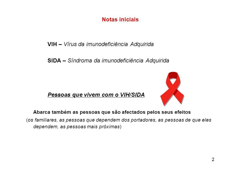 VIH – Vírus da imunodeficiência Adquirida
