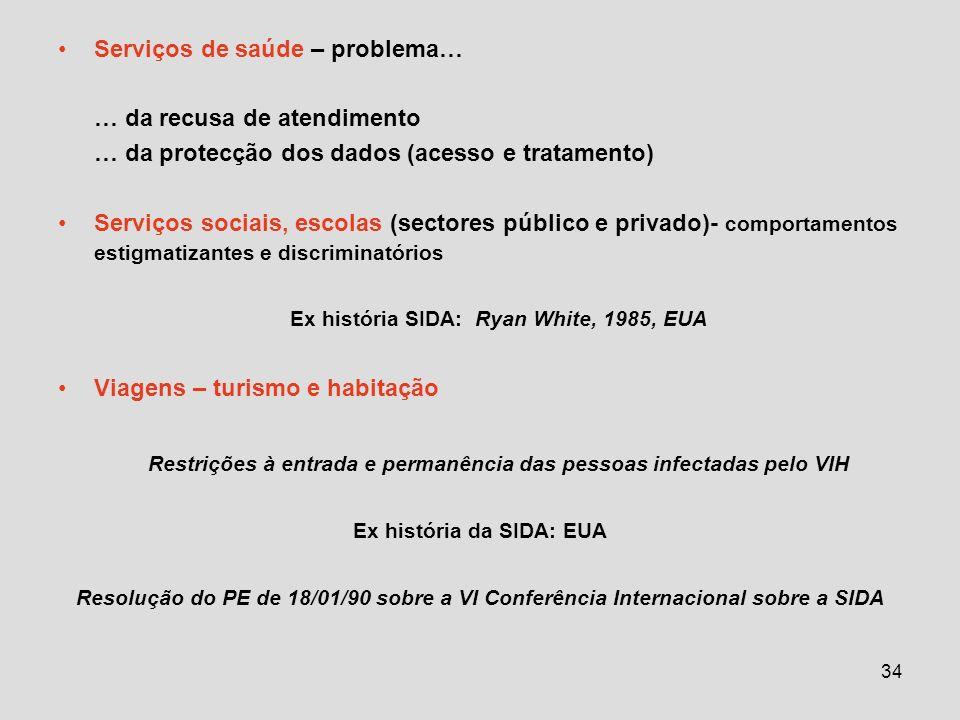 Restrições à entrada e permanência das pessoas infectadas pelo VIH