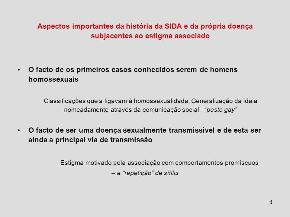 O facto de os primeiros casos conhecidos serem de homens homossexuais