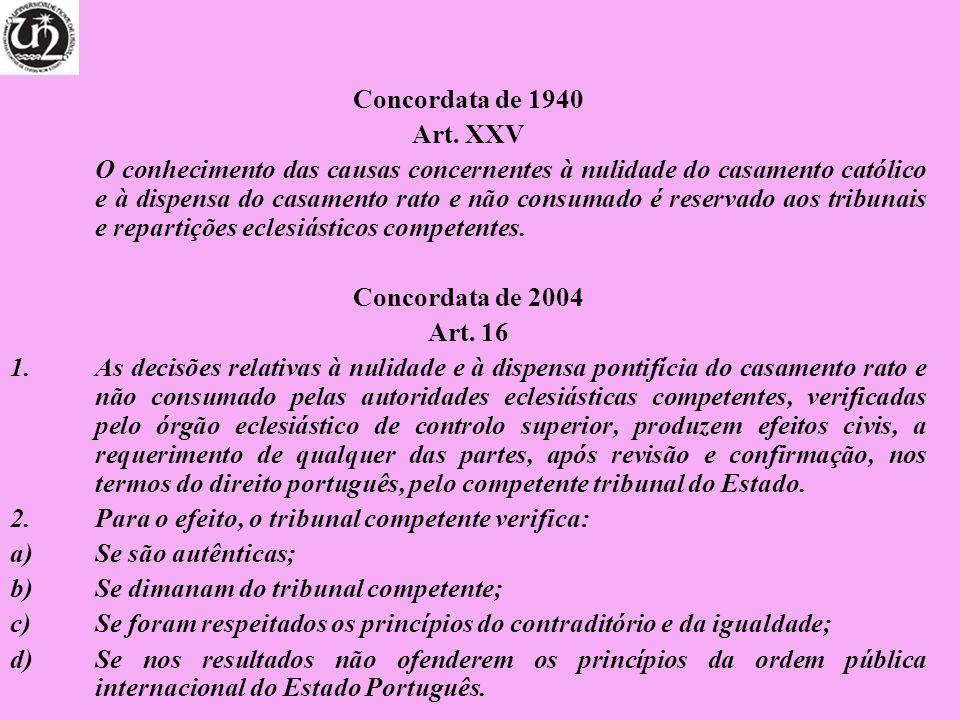 Concordata de 1940 Art. XXV.