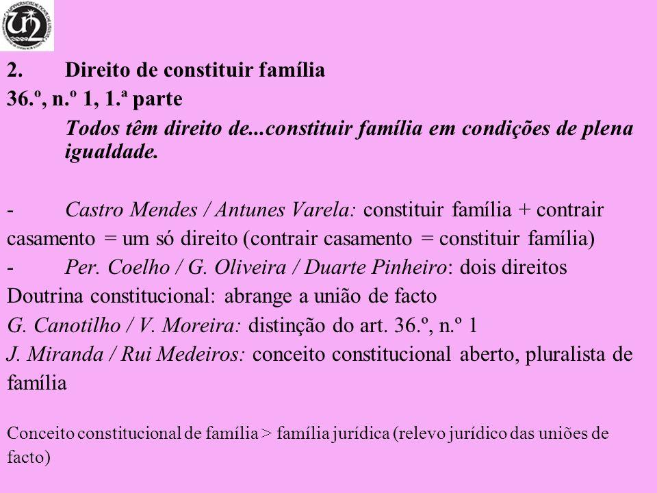 2. Direito de constituir família 36.º, n.º 1, 1.ª parte