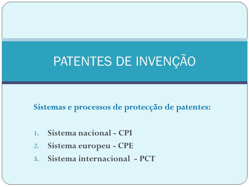 PATENTES DE INVENÇÃO Sistemas e processos de protecção de patentes: