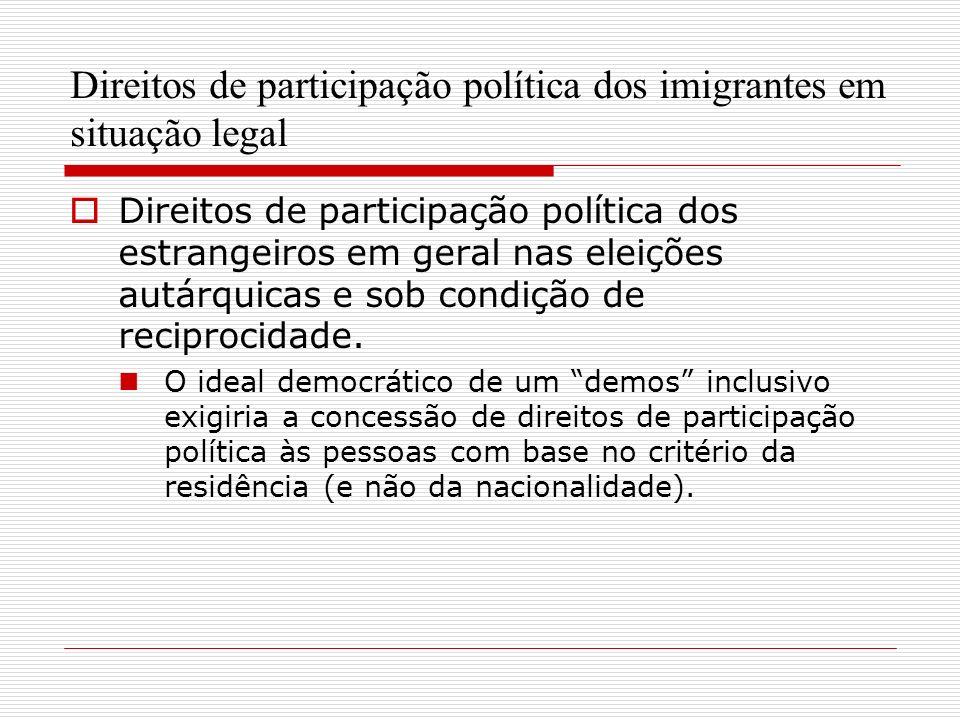 Direitos de participação política dos imigrantes em situação legal