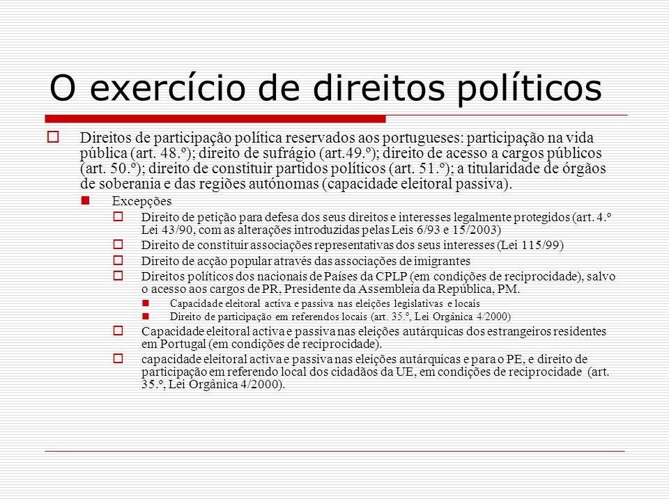 O exercício de direitos políticos