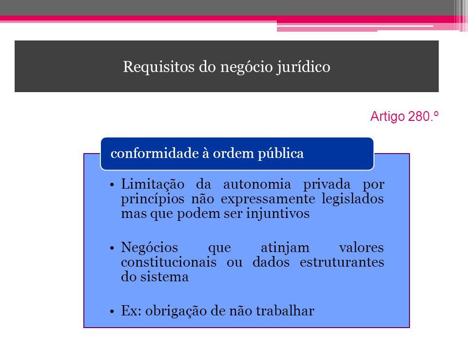 Requisitos do negócio jurídico