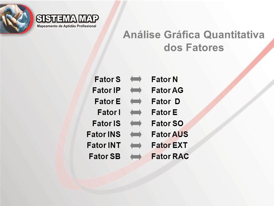Análise Gráfica Quantitativa