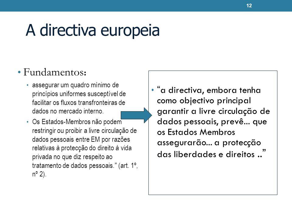A directiva europeia Fundamentos: