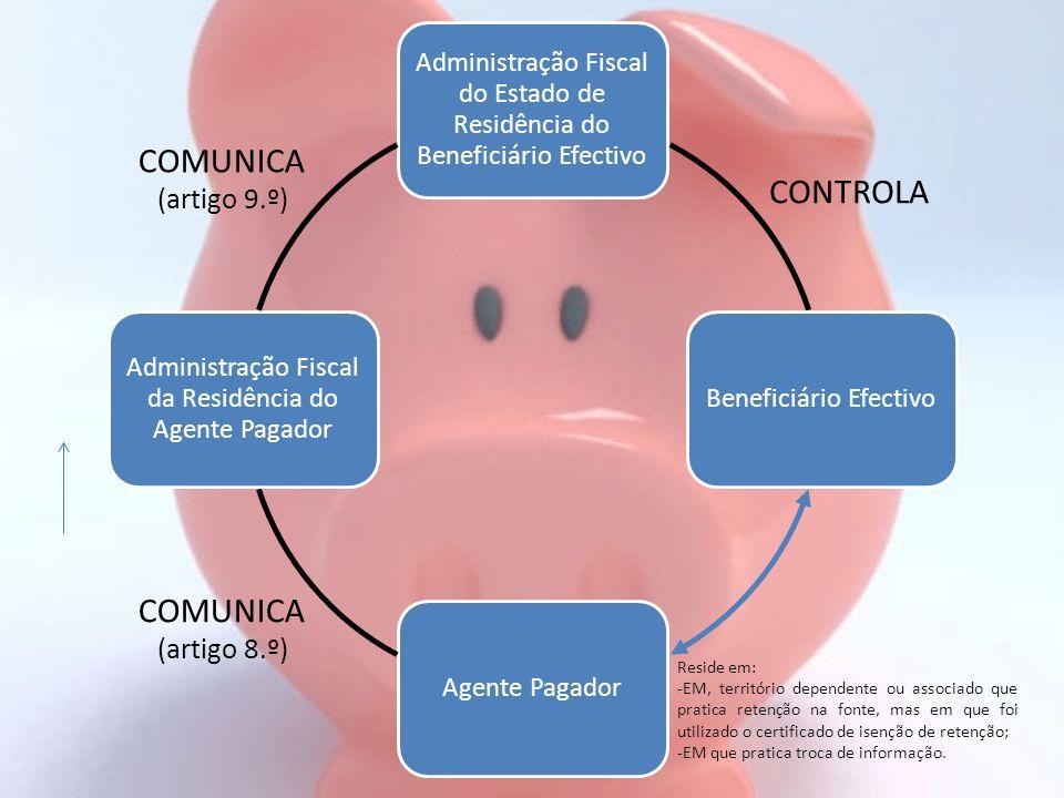 COMUNICA CONTROLA COMUNICA (artigo 9.º) (artigo 8.º) Reside em: