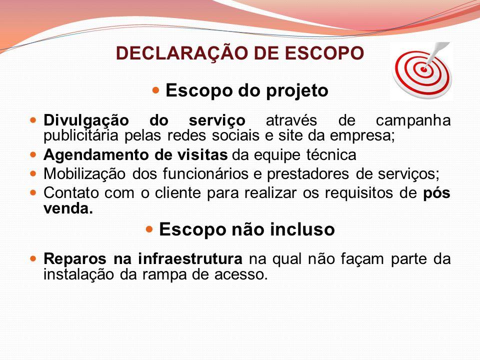 DECLARAÇÃO DE ESCOPO Escopo do projeto Escopo não incluso