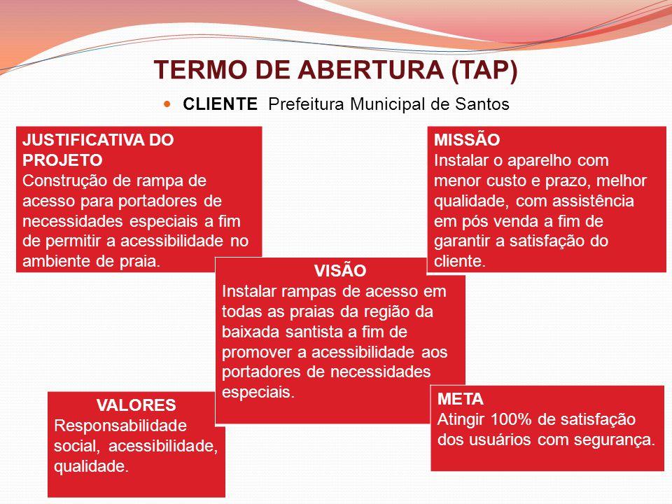 TERMO DE ABERTURA (TAP)