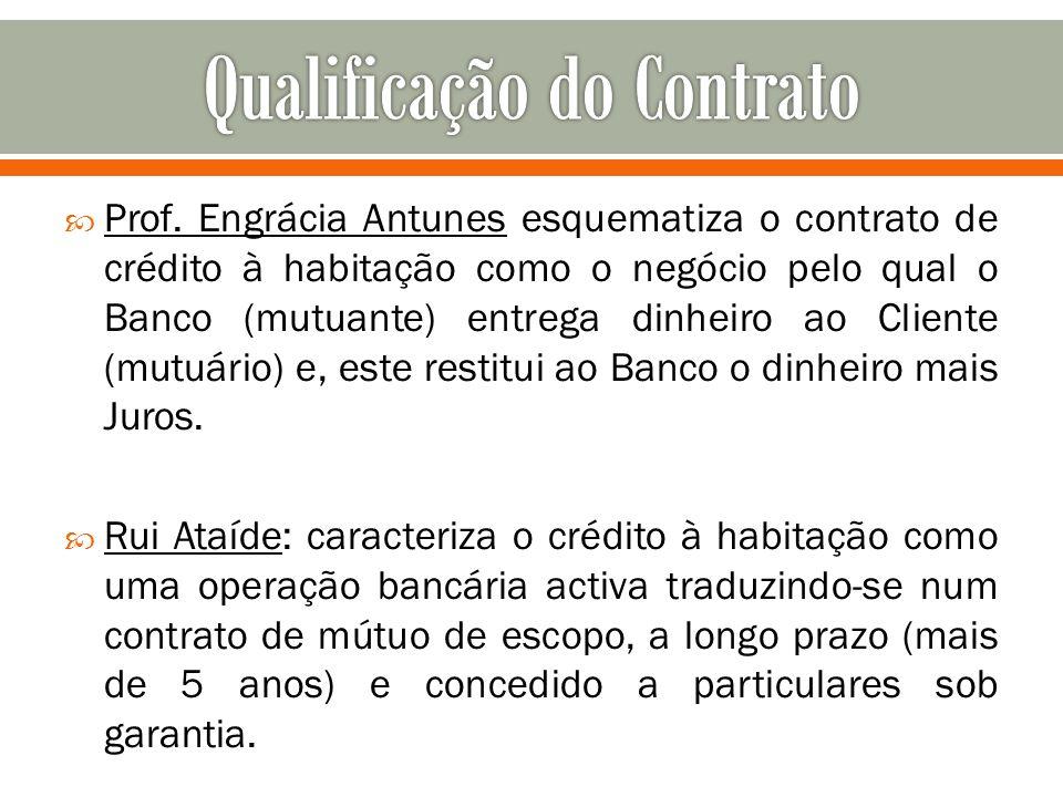 Qualificação do Contrato