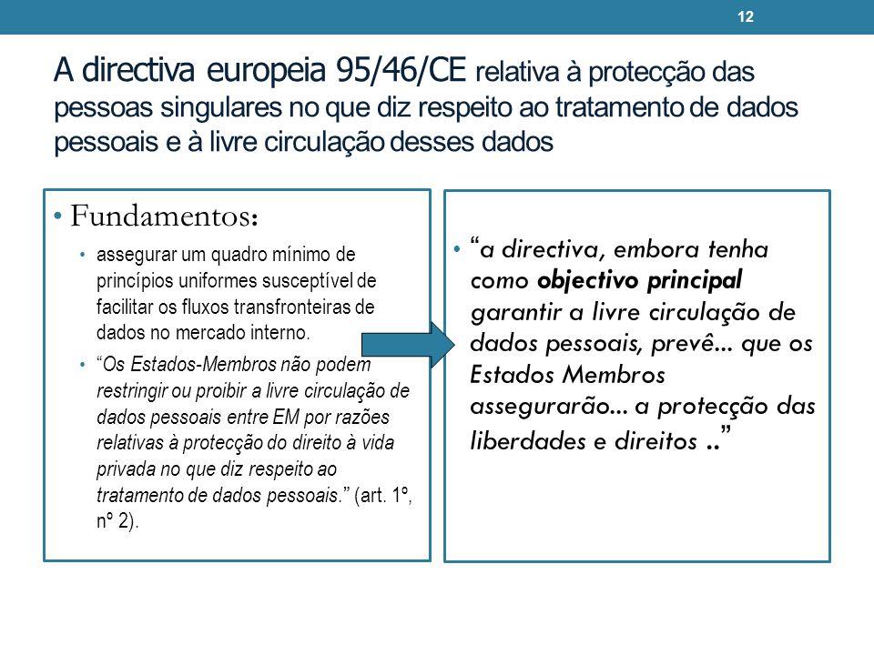 A directiva europeia 95/46/CE relativa à protecção das pessoas singulares no que diz respeito ao tratamento de dados pessoais e à livre circulação desses dados