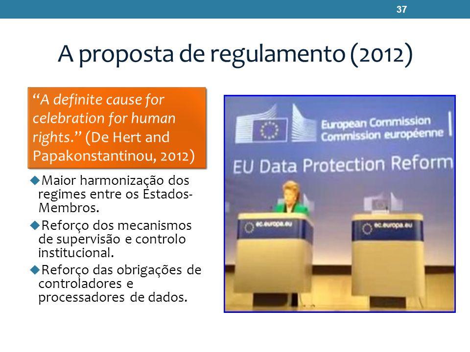 A proposta de regulamento (2012)