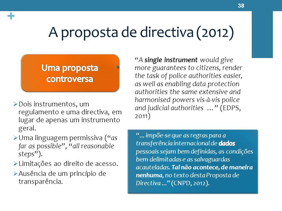 A proposta de directiva (2012)