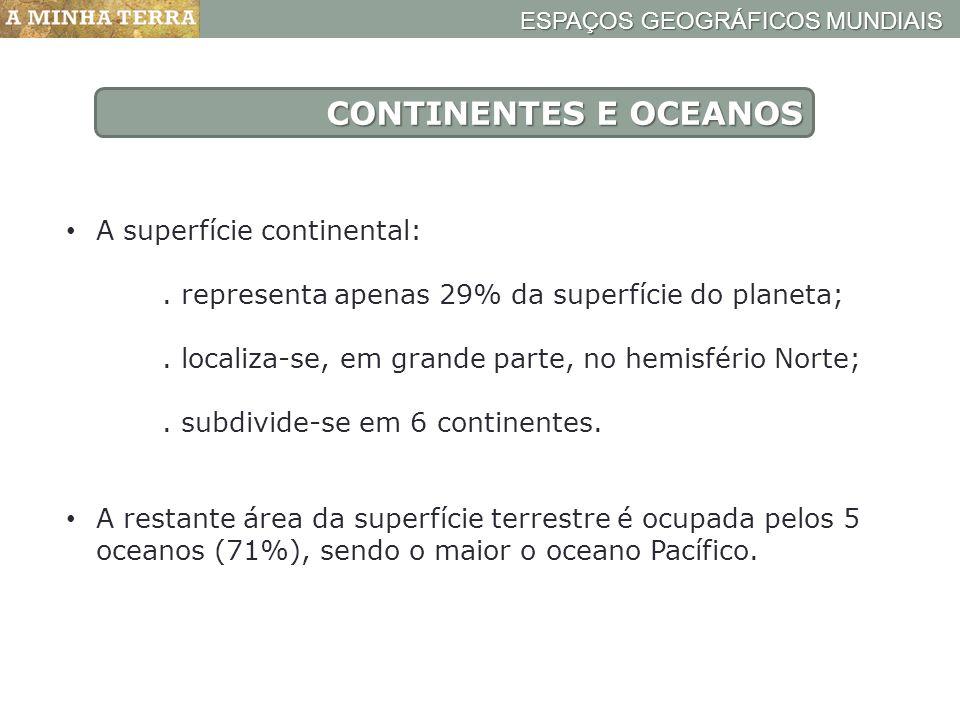 CONTINENTES E OCEANOS A superfície continental: