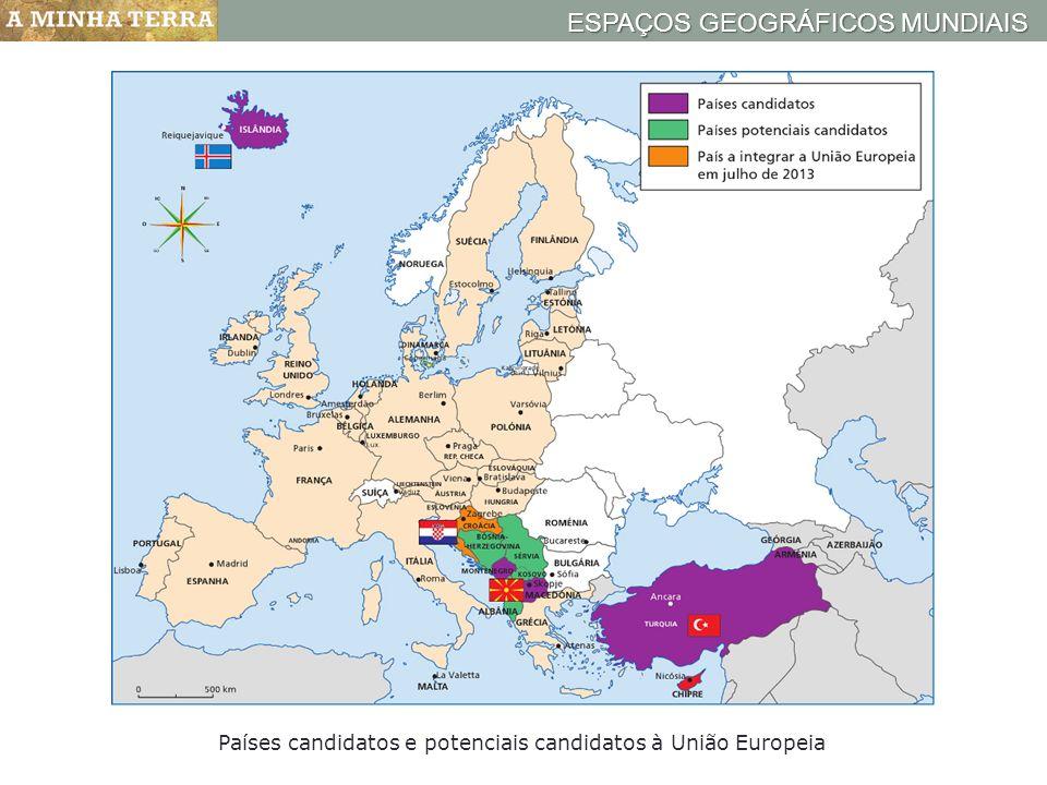 Países candidatos e potenciais candidatos à União Europeia