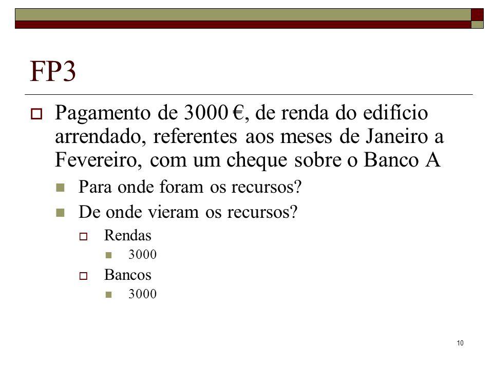 FP3 Pagamento de 3000 €, de renda do edifício arrendado, referentes aos meses de Janeiro a Fevereiro, com um cheque sobre o Banco A.