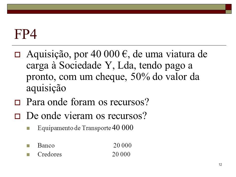 FP4Aquisição, por 40 000 €, de uma viatura de carga à Sociedade Y, Lda, tendo pago a pronto, com um cheque, 50% do valor da aquisição.